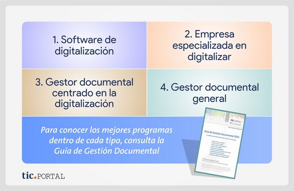 digitalizacion de documentos maneras