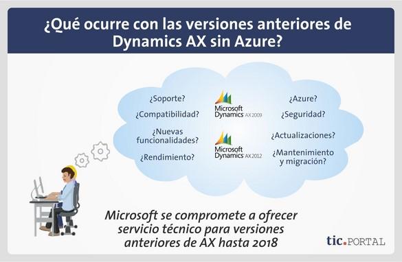 dynamics ax sin azure versiones anteriores