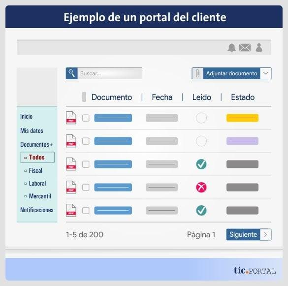 ejemplo portal cliente
