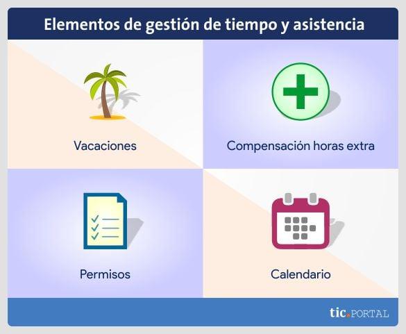 elementos-time-attendance-management