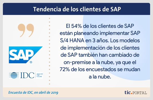 estudio sap s4hana implementacion