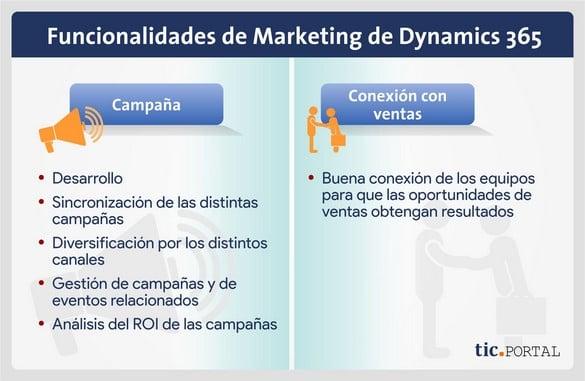 funcionalidad marketing dynamics 365 erp