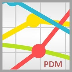 gestion datos producto