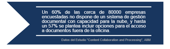gestion documental nube sistema