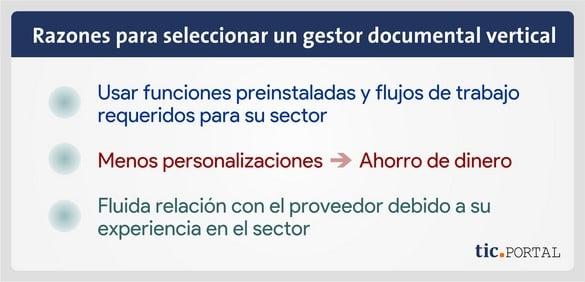 gestion documental sector razones seleccion