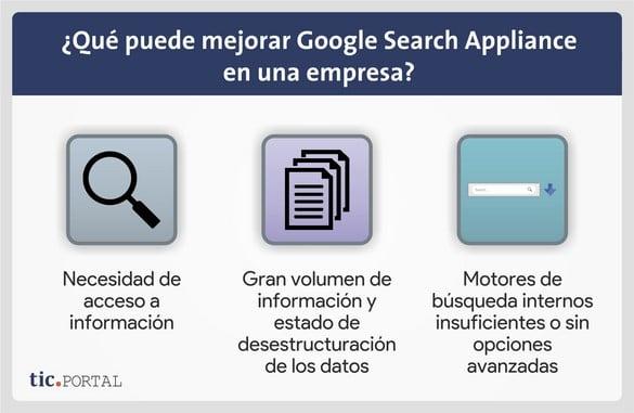 google search appliance ayuda empresas