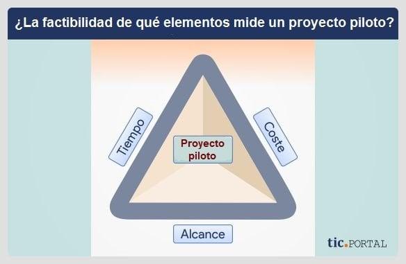medicion proyecto piloto