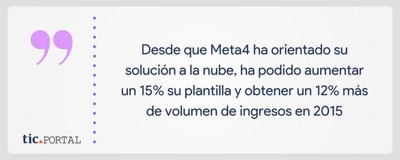 meta4 saas nube progresion
