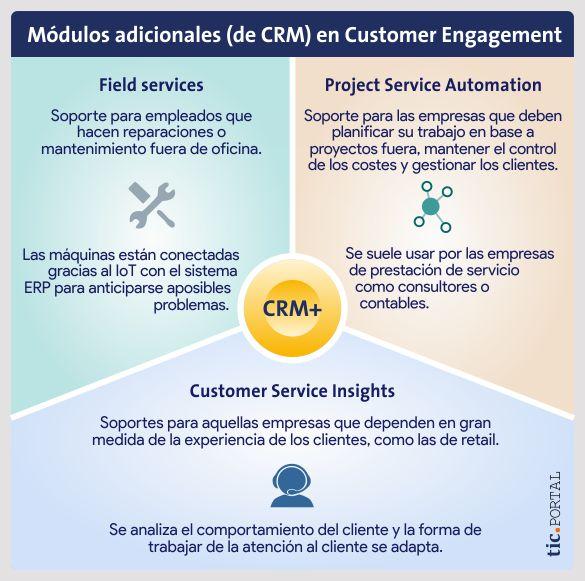 microsoft dynamics customer engagement