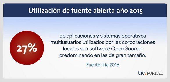 open source sector publico