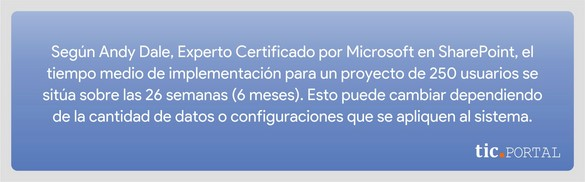 sharepoint 2016 periodo implementacion
