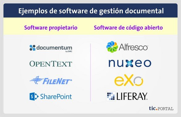 software gestion documental ejemplos