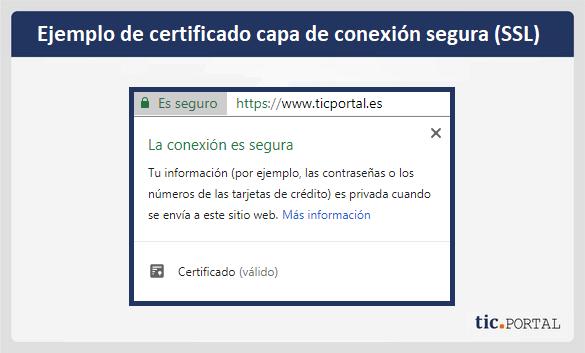 ssl certificado capa conexion seguro ejemplo