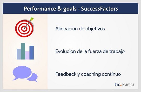 successfactors performance & goals features