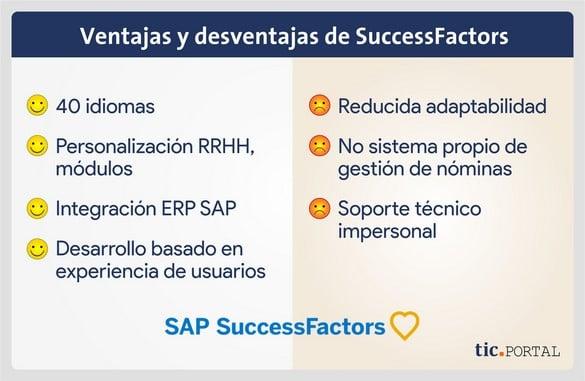 successfactors rrhh ventajas desventajas