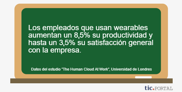 wearables erp productividad